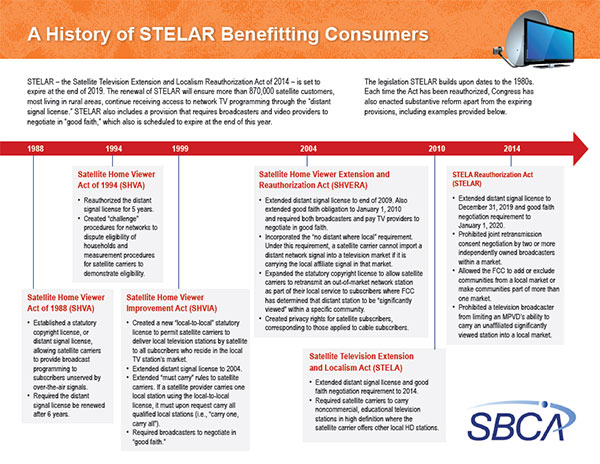 How Stelar Has Benefited Consumers